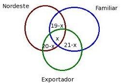 diagrama exercício 4